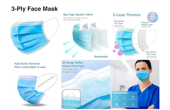 Disposable Face Masks w/High Elastic Earband-3 Ply (Box Of 50) | SHOPtheWORD